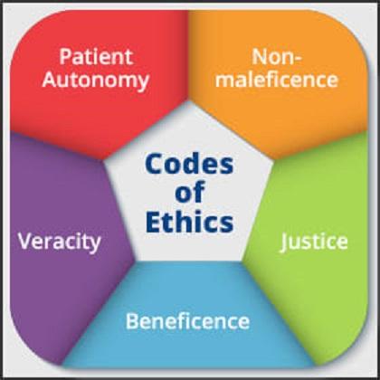 CRMO Code of Ethics